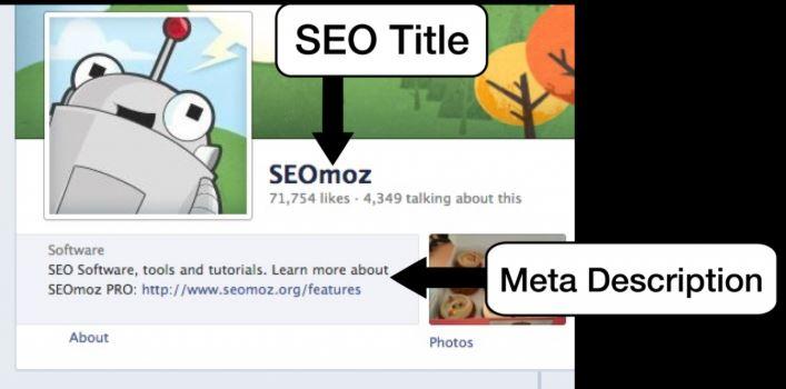 Tối ưu SEO cho Fanpage Facebook.