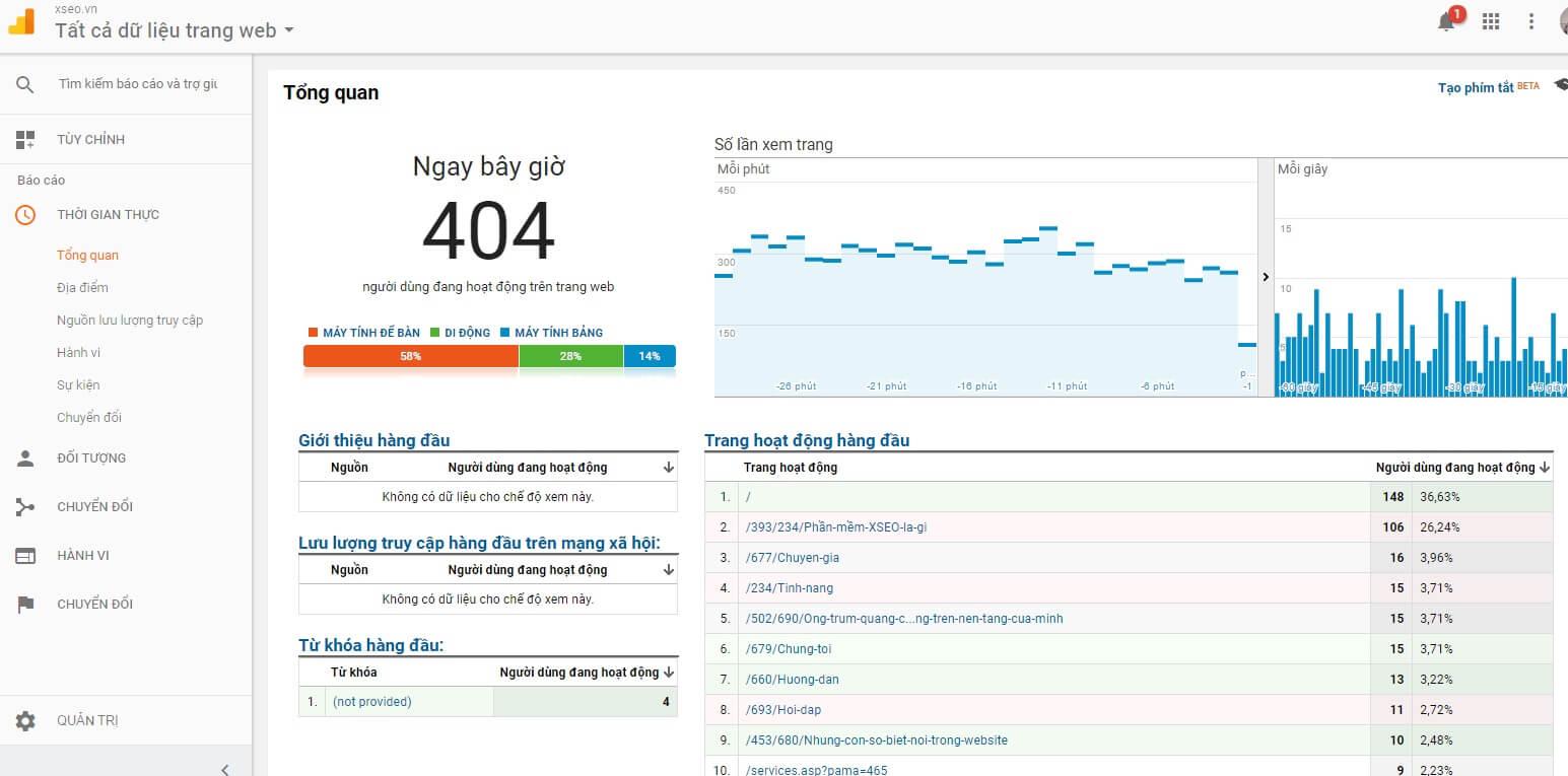 phần mềm google analytic